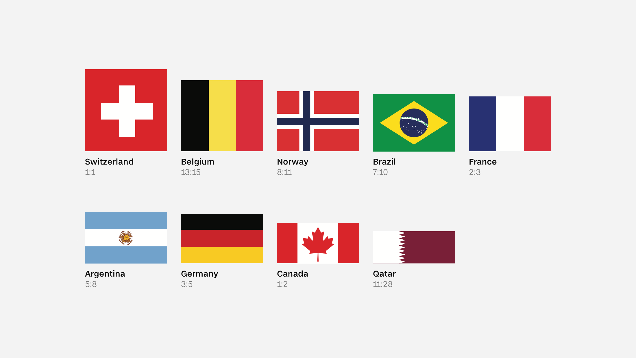 Design Secrets And Oddities Of The Worlds Flags Cnn Style