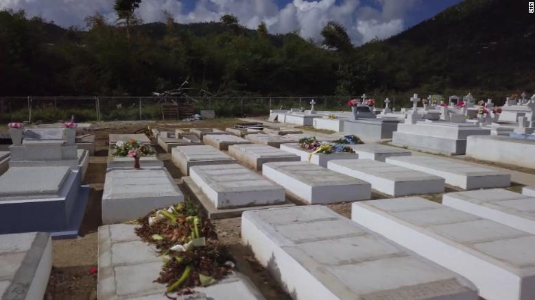 'We are the forgotten people': It's been almost six months since Hurricane Maria, and Puerto Ricans are still dying