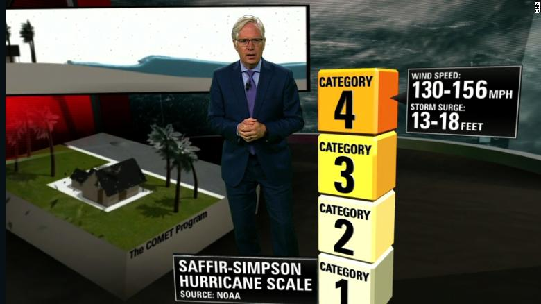 Here's what causes extreme damage in hurricanes