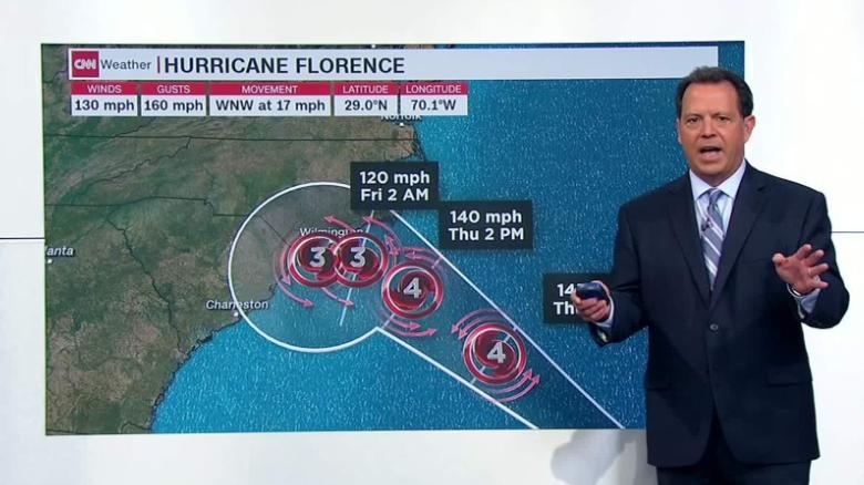 Still unsafe , Cat 2 Florence expected to make landfall south of Wilmington