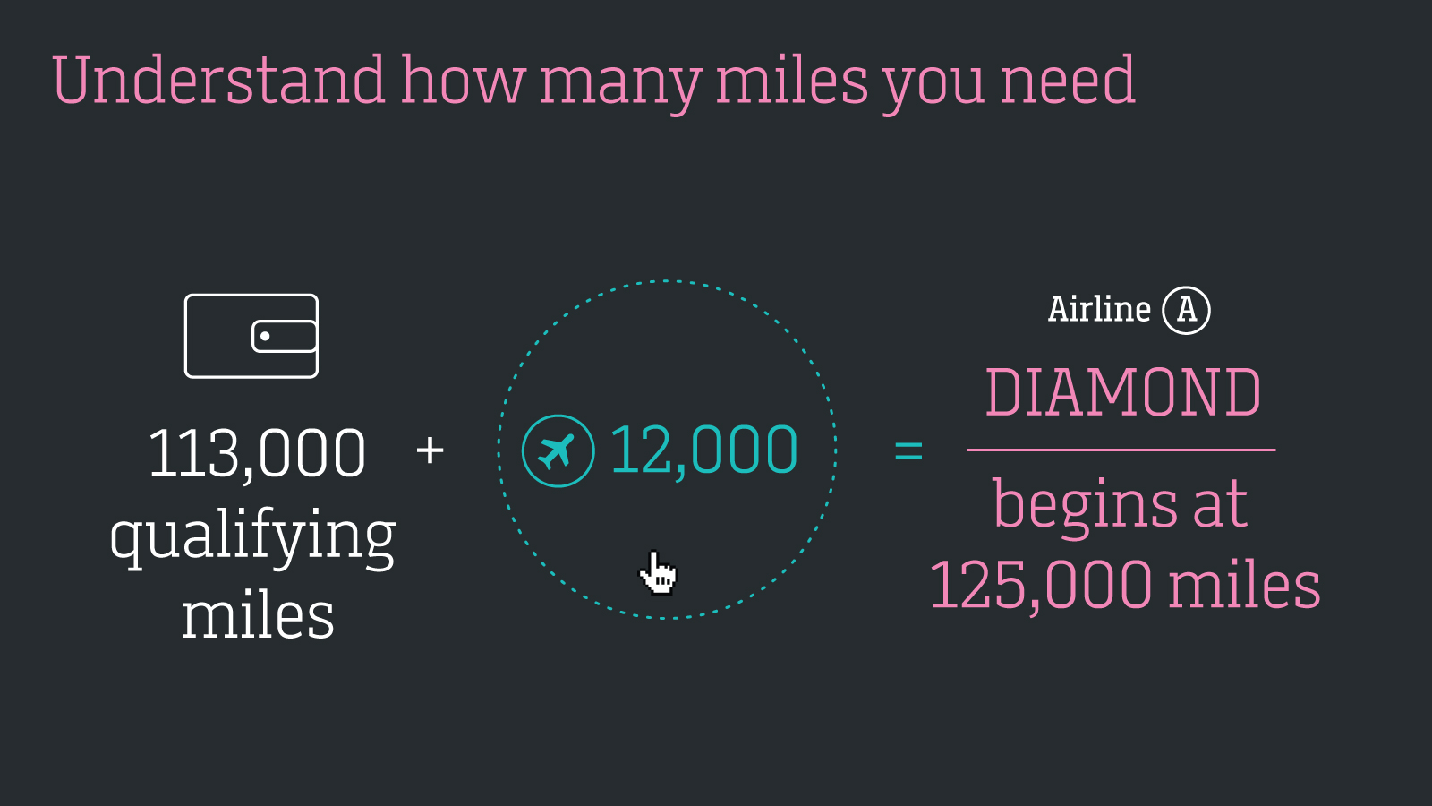 How Many Miles From >> The Art Of The Mileage Run Flying Just To Get The Miles