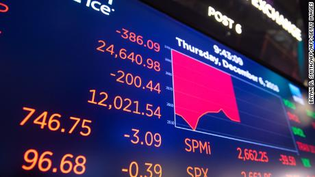 Why the stock market is freaking out