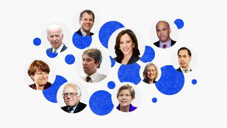 Beto O'Rourke leapfrogs most of the 2020 Democratic field