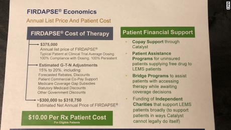 Patients in the LEMS community have been shocked since the price of Firdapse was announced at $ 375,000.