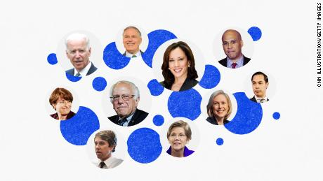 2020 rankings: It's now or never for Democrats who want to be president