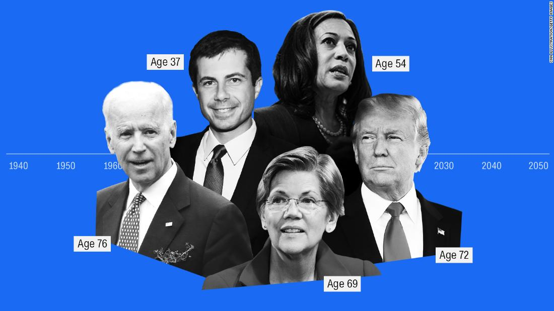 The 2020 presidential field covers 4 generations - CNNPolitics