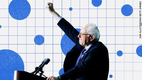 Bernie Sanders is the new #1 in our 2020 Democrat rankings