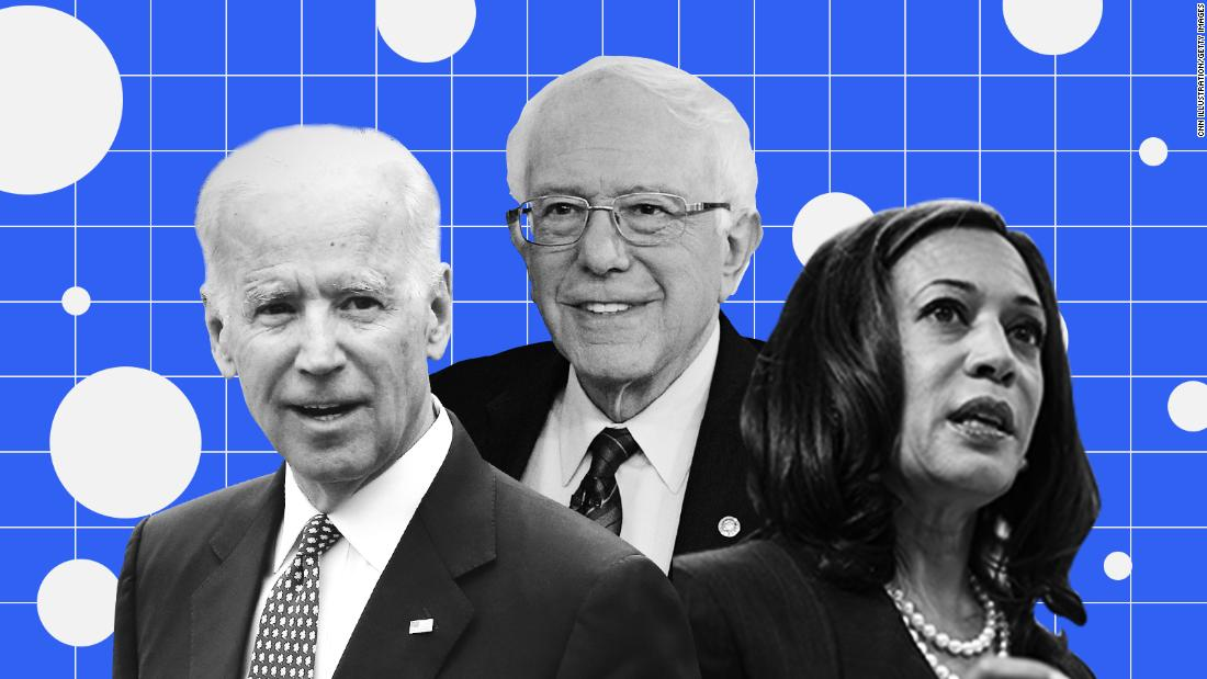 2020 candidates: The 10 Democrats most likely to be the nominee, ranked - CNNPolitics