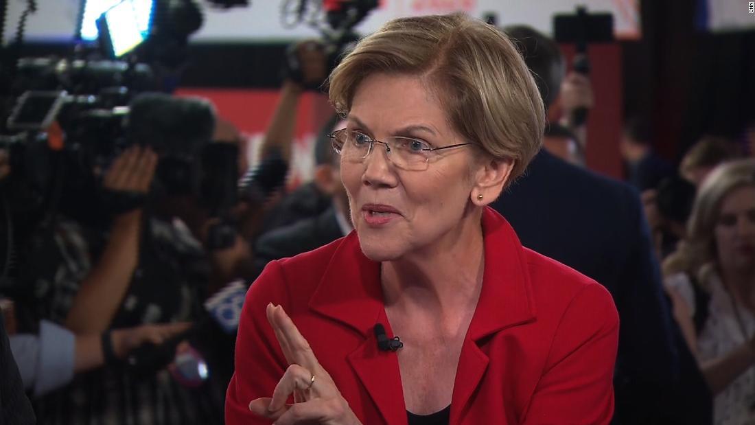 Elizabeth Warren 2020: How she went from a regulation critic to Wall Street watchdog - CNNPolitics