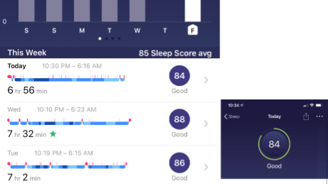 A screenshot of a Fitbit Sleep Score data chart.