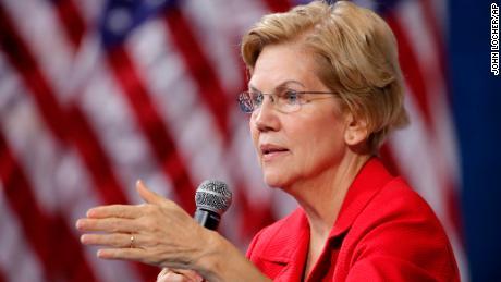 Một tổng thống Elizabeth Warren có ý nghĩa gì đối với nền kinh tế và thị trường?