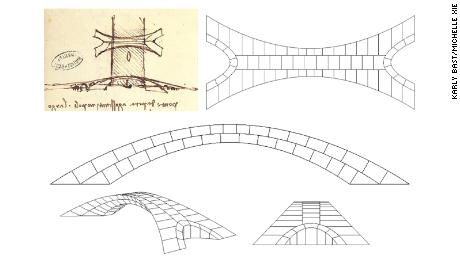 MIT engineers tested Leonardo da Vinci's bridge design. Here's how it held up