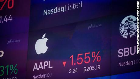 How Apple and Microsoft could blow up the stock market