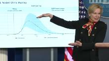 Birx says drop in US death projection is due to Americans changing their behavior through social distancing