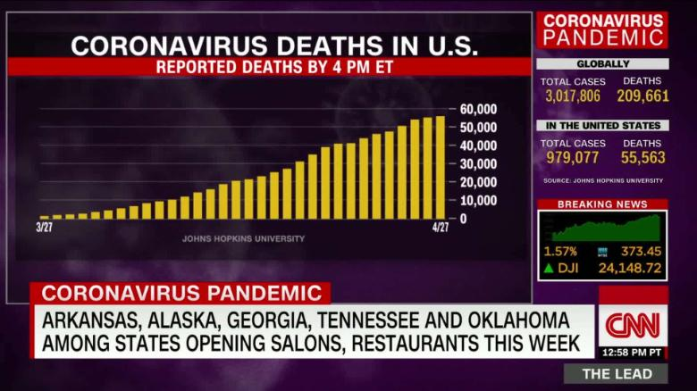 US Reportedly Surpasses 1 Million Cases of Coronavirus
