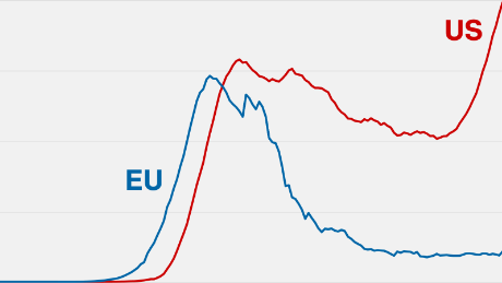 One graphic explains why Americans are facing an EU travel ban