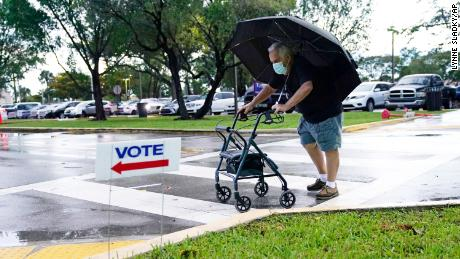 Early voting numbers are breaking records. Here's what we don't know yet