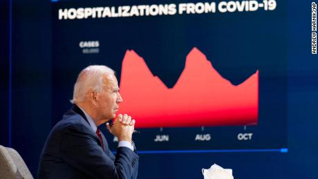 Democratic presidential candidate former Vice President Joe Biden attends a virtual public health briefing at The Queen theater in Wilmington, Del., Wednesday, Oct. 28, 2020.