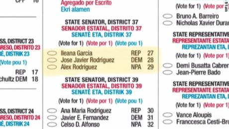 Candidates for a state senate seat race in South Florida in which a spoiler appeared to help Republican challenger Ileana Garcia unseat incumbent Democrat Jose Javier Rodriguez.