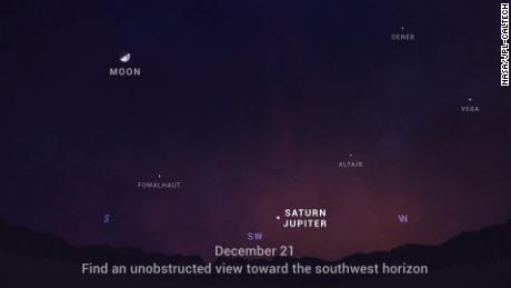 This graphic shows the night sky on the evening of the conjunction.
