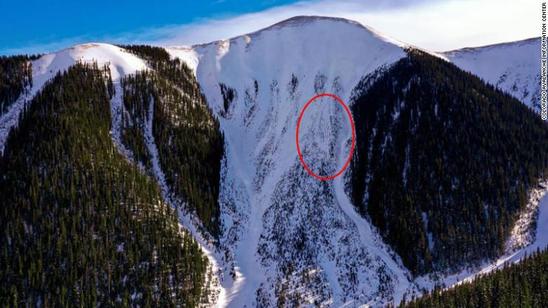 Three skiers have been killed by avalanches in Colorado in the last five days