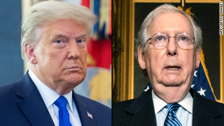 GOP senators facing reelection in 2022 keep mum on McConnell amid divisive fight with Trump