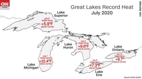 Great Lakes surface temperatures from summer 2020.
