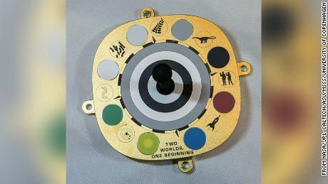 The Mastcam-Z's calibration target includes different symbols.