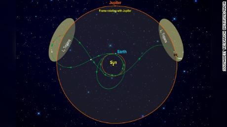This graphic shows Lucy's impressive trajectory to reach the asteroids over 12 years.