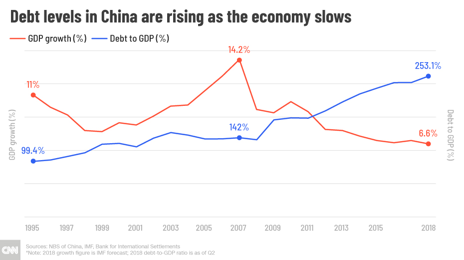 20181228_China_economic_growth_gfx_large