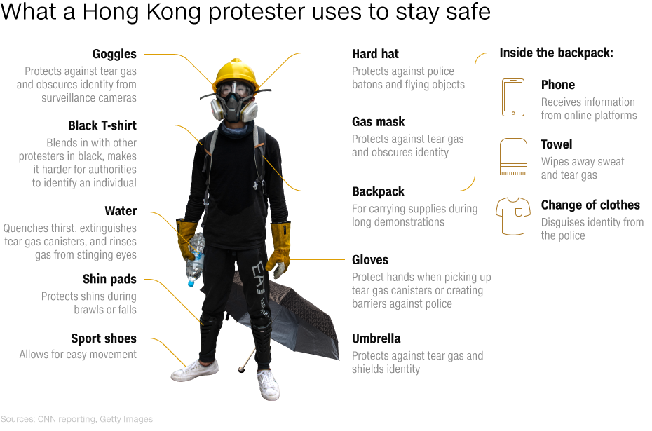 Hong Kong: Some are deciding it's time to leave Hong_Kong_protesters_gear_gfx_large01