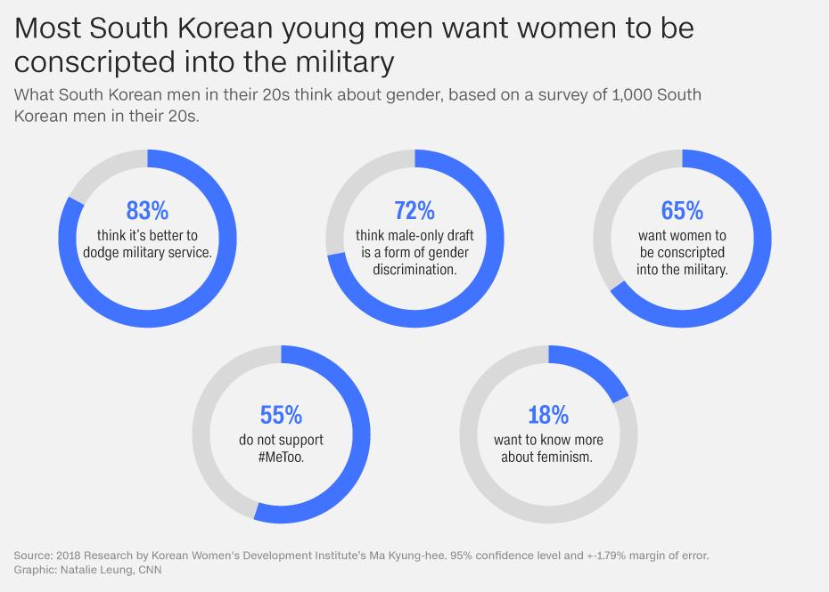 https://cdn.cnn.com/cnn/.e/interactive/html5-video-media/2019/09/16/20190909_SK_anti_feminist_quotes_large.png