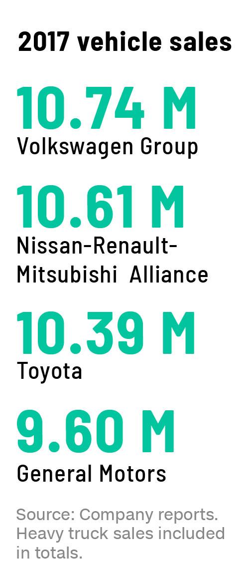 renault mitsubishi big number
