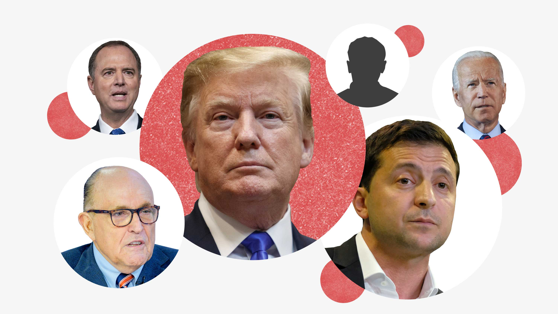 Trump impeachment inquiry timeline ...