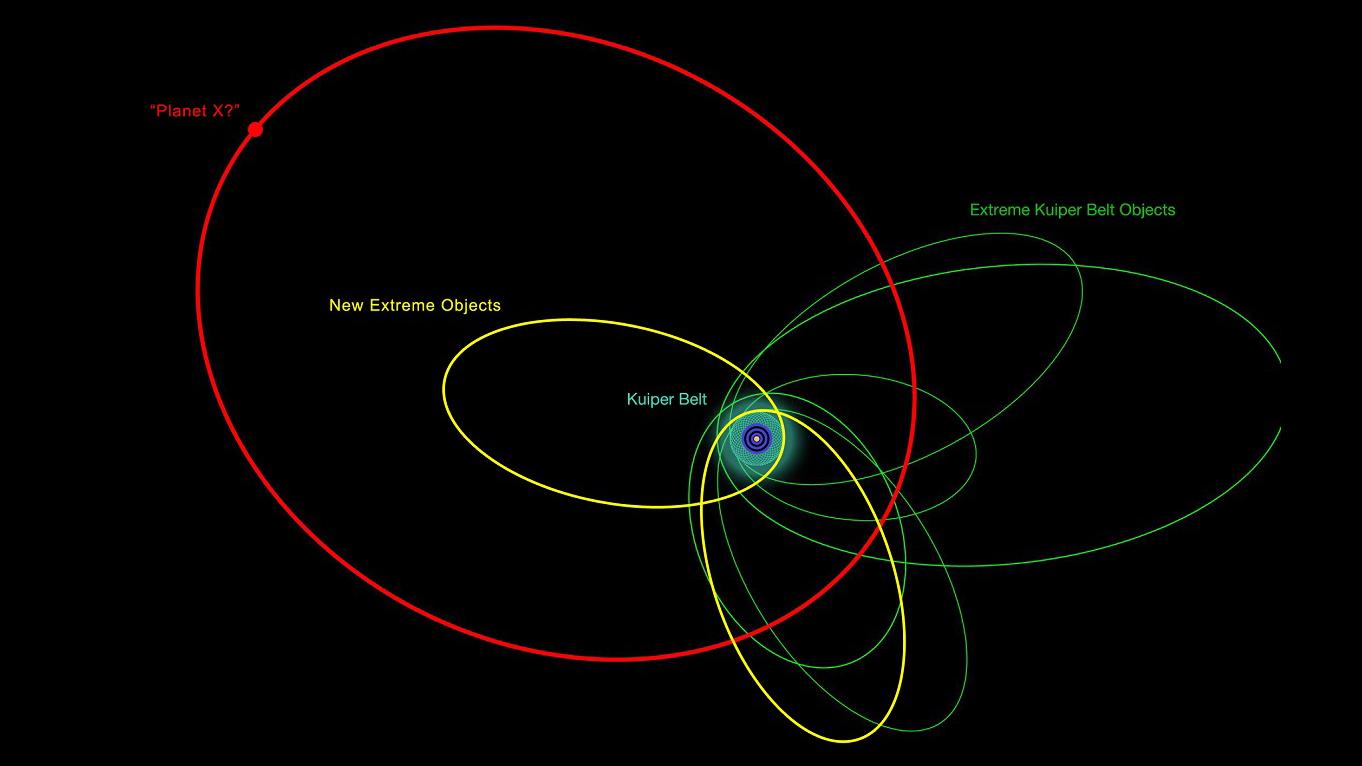 promo code de6fa 565ac 160830101235-02-extreme-objects-solar-system-planet-nine.jpg