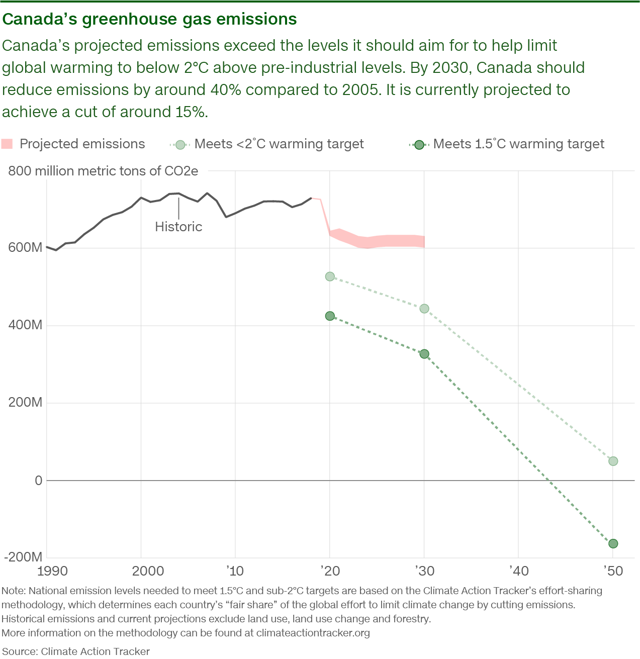 emissions can lg - Covid-19 gave the world a chance to fix the climate crisis. We're about to waste it. -