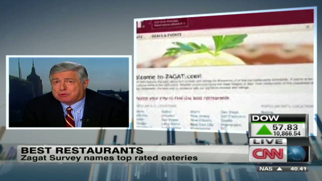Top restaurants and tough economic times