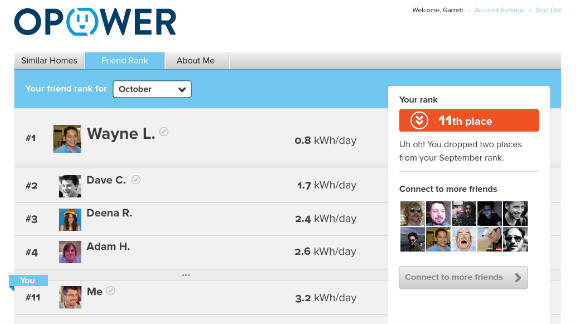 An upcoming Facebook app from OPOWER lets you compete to use less energy than your friends.