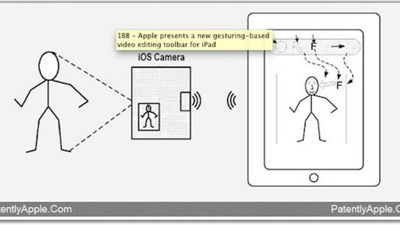 The 3D gesture-capturing method would employ a device