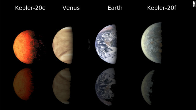 This chart compares the first Earth-size planets found around a sun-like star to planets in our own solar system.