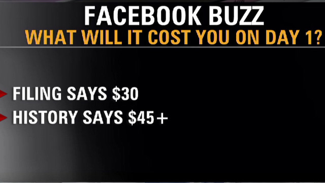What will Facebook shares cost you?