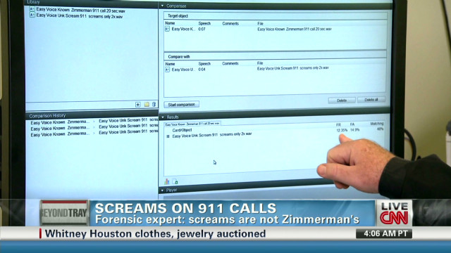 Demo Of Analysis In Zimmerman 9 1 1 Call Cnn Video