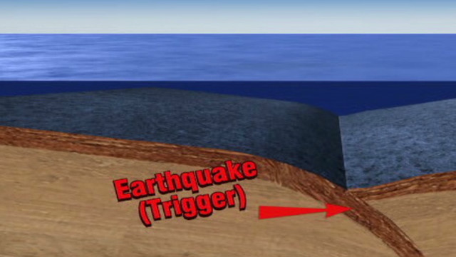 How tsunamis are formed
