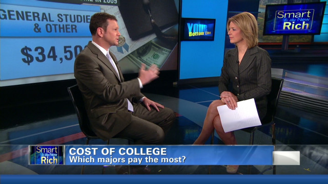How to pick the right college major - CNN