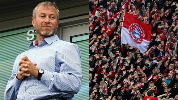 """Russian billionaire Abramovich has owned 100% of Chelsea since buying the club in 2003. Bayern, on the other hand, is 82% owned by fans -- most German clubs are governed by the """"50+1"""" rule to protect them from aggressive takeovers."""