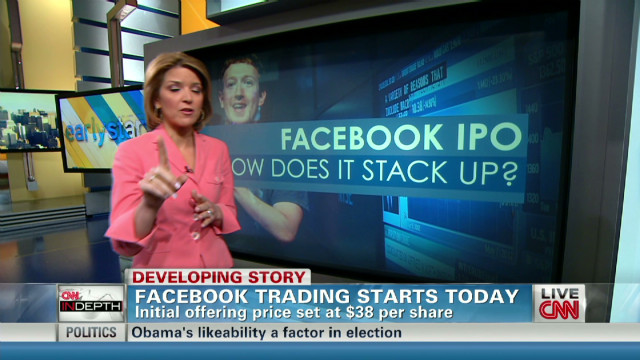 How the Facebook IPO stacks up