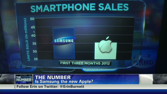 The Number: Samsung the new Apple?