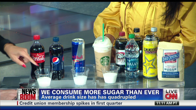 Sugary drinks and your health