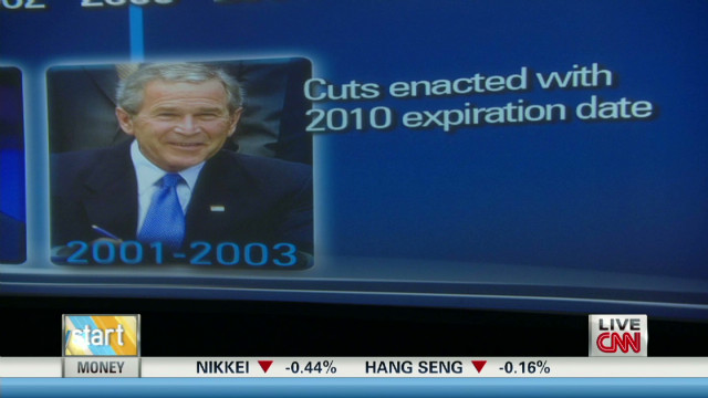 Bush-era tax cuts explained