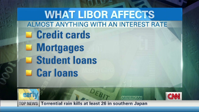 Libor scandal and your money